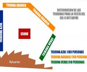 Distribución de las tribunas en Sacsayhuaman